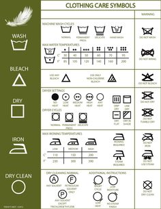 Chart for understanding all those little symbols in your clothes. Make sure you treat your fashion investment with care. Read also other 14 graphs you need to clean every inch of your house like a pro Spring Cleaning Checklist, House Cleaning Tips, Diy Cleaning Products, Dry Cleaning, Cleaning Hacks, Cleaning Schedules, Toilet Cleaning, Cleaning Supplies, Laundry Symbols