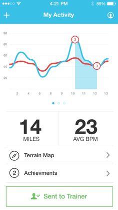 iOS Training Application Screens / Samuel Thibault