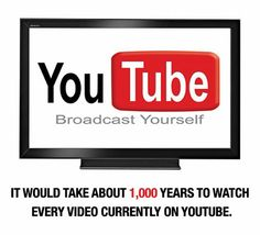I'd say 98% of the stuff on YouTube is useless anyways...so then how many years would it take to watch?