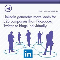 LinkedIn generate more leads for B2B companies than Facebook, Twitter or blogs individiually. #marketingstat