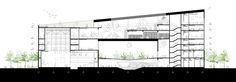 BIG + FREAKS Freearchitects | Centro Cultural en Burdeos, Francia | HIC…