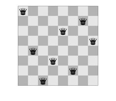 Today I want to tackle a classic algorithm puzzle known as the Eight Queens Problem. In this problem, your task is to arrange eight queens on a chessboard so that none of the queens is attacking any of the others. Here is one solution. The problem is often restated as the N Queens Problem, which is placing N queens on