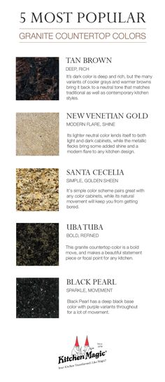 Granite has been one of the most popular countertop materials among homeowners and designers alike for years. And its easy to see why--granite is gorgeous! Granite Countertops Colors, Outdoor Kitchen Countertops, Granite Colors, Kitchen Countertop Materials, Granite Tops, Kitchen Counters, Kitchen Island, Granito Santa Cecilia, Black Granite Kitchen