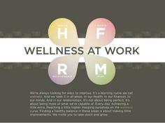 MAQUETA PAGINA INTERIOR / title/text/data - Wellness at Work by O.C. Tanner via slideshare