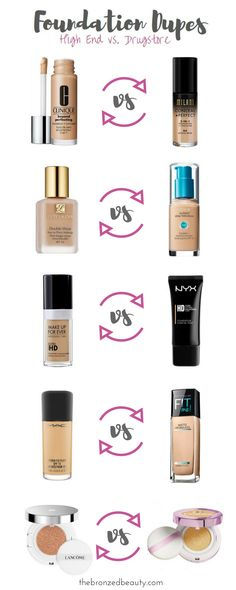 Makeup on a budget? Here's a list of some of the best foundation dupes that'll be sure to save your bank account!