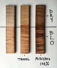 @mtthrmn asked about my process for color, clarity and aging of curly maple. I thought it might be worth posting here as #curlymaplechemistryclass There are SO many variables when treating wood (age and origin, for two) that you have to develop test grids. This image is the simplest possible grid to demonstrate how curly maple (75yr, local, air dried) will react to an application of tannic acid followed by potassium dichromate. The bottom half of each strip is dipped in Boiled Linseed Oil…