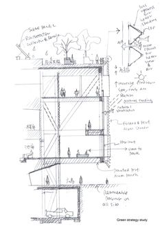 54dad444e58ecec72f0000b4_construction-begins-on-open-s-pingshan-performing-arts-center-in-shenzhen_3_sketch.jpg (796×1132)