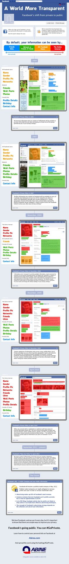 Facebook Privacy: This Service Alerts You When it Changes [INFOGRAPHIC]