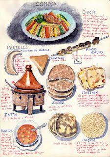 Marrakech Travel, Morocco Travel, Travel Sketchbook, Food Charts, Urban Sketchers, Travel Scrapbook, Food Illustrations, Drawing, Moleskine
