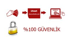 http://www.ukashkartmarketi.com/ukash-kart-nedir.html Ukash Kart Nedir Öğrenin.
