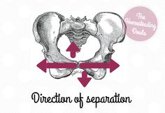 One of the best blogs on SPD and back pain during/after pregnancy.