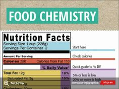Unit 5, Lesson 29 - Food Chemistry      Who knew making infographics was so easy?
