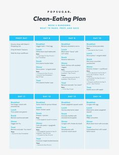 Think of the Week 2 Rundown as your cheat sheet of what to make, prep, and save for the next seven days. Eating clean is easy when you have a plan to follow so print out this PDF of the rundown and ha