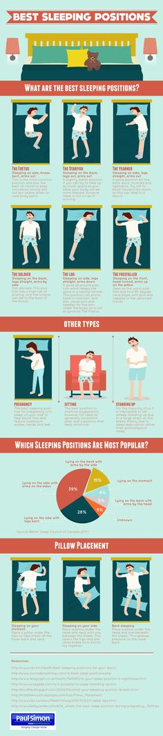 Sleeping positions. A look at which are most popular. Source from: www.paulsimon.co.uk