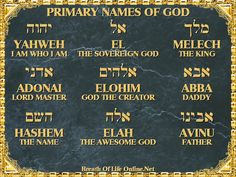 The Name above all names - Philippians 2:9