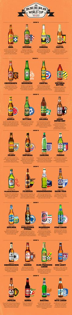 Well, the world sure loves its pale lagers. Here's a fantastic graphic of the all most popular beers for each of the World Cup countries. All Beer, Wine And Beer, Best Beer, World Cup Countries, Beer Infographic, Infographics, Most Popular Beers, Beers Of The World, Beer Humor