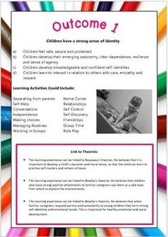 Grade / Year Level :: EYLF :: EYLF Outcomes :: Outcome 5 Communication :: New EYLF Posters with Outcomes, Activities and Links to Theorists Education Quotes For Teachers, Early Education, Early Childhood Education, Play Based Learning, Learning Through Play, Early Learning, Eylf Learning Outcomes, Learning Resources, Teacher Resources
