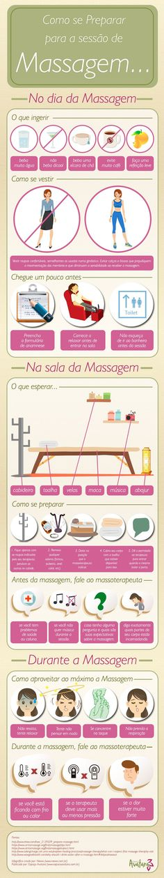 Infográfico: Como se preparar para a sessão de Massagem