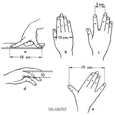 Hand measure for ARCHITECTS and Engineers