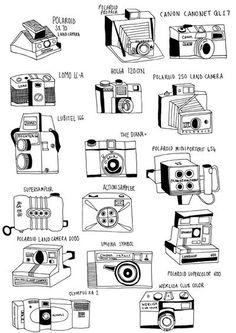 cameras... :)