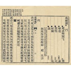 From A Book From the Sky; Xu Bing  xubingdotcom