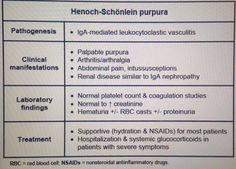 Henoch Schonlein Purpura... IgA mediated Vasculitis of small vessels... arthralgia, abdominal pain, renal disease (IgA deposition)... hematuria, mild proteinuria (+1)