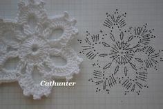 """Śnieżkowy """"Krok po kroku"""" - Her Crochet Crochet Snowflake Pattern, Irish Crochet Patterns, Crochet Motifs, Crochet Snowflakes, Crochet Blocks, Crochet Diagram, Crochet Chart, Crochet Doilies, Crochet Stitches"""