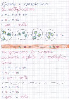 Homeschool Math, Multiplication, Preschool, Bullet Journal, Education, Maths, Math Lessons, Alphabet, Activities