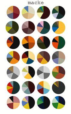 Agatha O I Gauguin's colour palettes per painting as pie charts by Arthur Buxton Colour Pallete, Colour Schemes, Wardrobe Color Guide, Color Palette Challenge, Color Mixing Chart, Mid Century Art, Color Psychology, Color Harmony, Color Studies