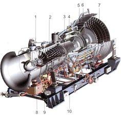 Конструктивная схема газотурбинного двигателя.jpg