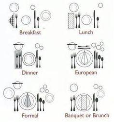 The 11 best etiquette images on Pinterest | Dining etiquette ...