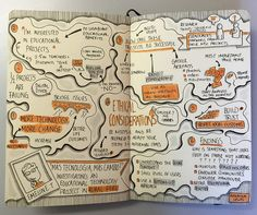 Sketchnotes: Research Thing Student Edition – Graduates share learnings from their Masters research projects Bullet Journal Cover Ideas, Bullet Journal Writing, Book Journal, School Organization Notes, School Notes, Creative Mind Map, Mind Map Art, Mind Map Design, Mental Map