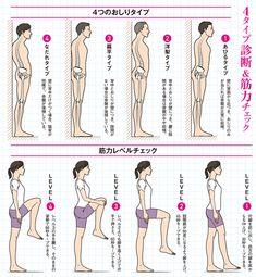 あなたの「おしり力」はどのくらい? 鍛えることで腰痛の解消に   一個人コラム