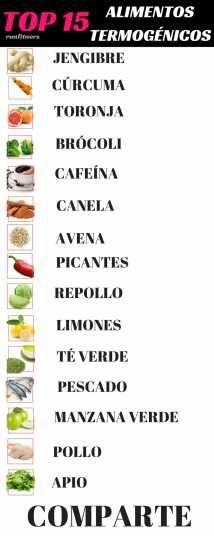 ALIMENTOS TERMOGÉNICOS dieta para quemar grasa