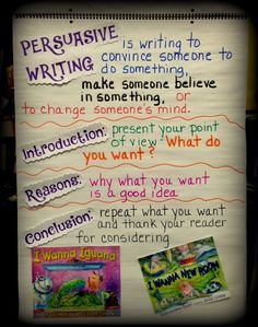 Persuasive Writing Anchor Chart  Anchor Charts Reading