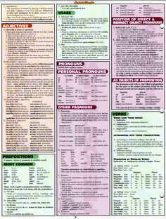 spanish grammar rules cheat sheet pdf