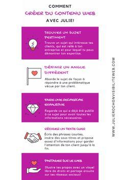 Comment créer du contenu Web | Julie Rochon Visibilité Web    #siteweb #blog #blogue #entreprise #visibilite #strategie #clientelecible #marketing #marketingweb #web #reseauxsociaux #interaction #engagement #visibiliteweb #plusvisibleenligne #web #reseauxsociaux Online Marketing, Digital Marketing, Wordpress, Le Web, Julie, Facebook, Teamwork, Advertising, Infographic