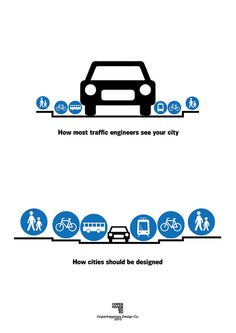 How cities should be designed