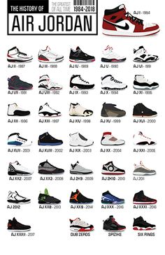 125e2cac087 The Jordan's in Order from 1-23 I need at least one pair of each. I ...