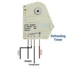 No frost refrigerator D frosting timer function and connection - Hvac Air Conditioning, Refrigeration And Air Conditioning, Electrical Circuit Diagram, Electrical Wiring Diagram, Hvac Tools, Electrical Troubleshooting, Hvac Maintenance, Refrigerator Compressor, Hvac Repair