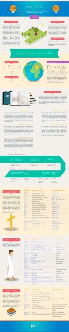 Manos al Cielo - Infografía sobre el libro de SALMOS. #infobiblia...