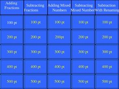 Fraction jeopardy-like game that tests students on adding fractions, subtracting fractions, adding and subtracting mixed numbers...