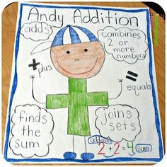 The Kindergarten Center: Andy Addition anchor chart Addition Anchor Charts, Math Addition, Addition Games, Addition Chart, Teaching Addition, Addition Strategies, Kindergarten Anchor Charts, Kindergarten Centers, Math Centers