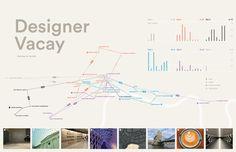 Designer Vacay — Fore Design