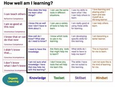 Rubric+for+Deeper+Thinking+About+Learning