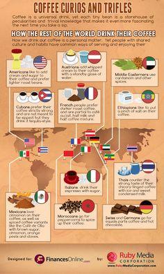 Coffee 101: Coffee around the world - Yahoo She Philippines
