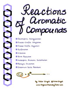 Reactions of Aromatic Compounds Cheat Sheets Chemistry A Level, Organic Chemistry Tutor, Chemistry Lessons, Chemistry Notes, Chemistry Experiments, Science Chemistry, Chemistry Periodic Table, Chemistry Classroom, Teaching Chemistry