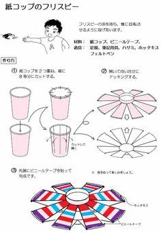 参考:牛乳パックのフリスビー 【おもちゃおじさん】