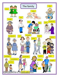 The family worksheet - Free ESL printable worksheets made by teachers English Time, Kids English, English Study, English Class, English Words, English Lessons, English Grammar, Teaching English, Learn English