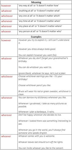 Forum | ________ English Grammar | Fluent LandHow to Use: HOWEVER, WHATEVER, WHENEVER… | Fluent Land